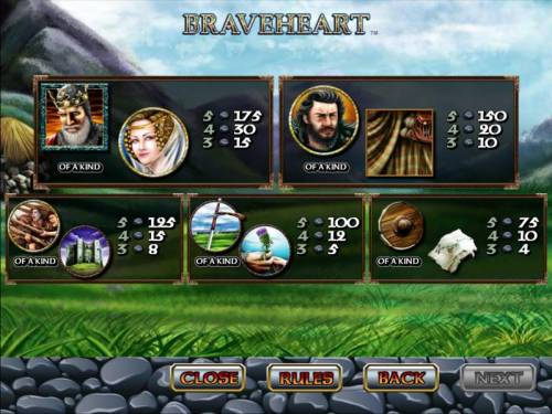 Braveheart review on Review Slots