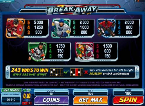 Break Away Review Slots High value slot game symbols paytable