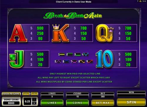 Break da Bank Again II Review Slots Low value game symbols paytable