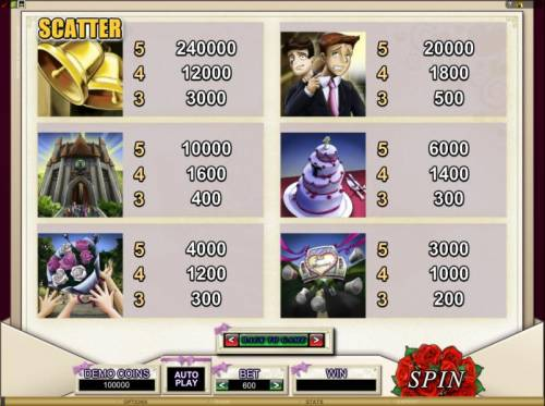 Bridezilla Review Slots paytable offering a 240000 coin max pay out