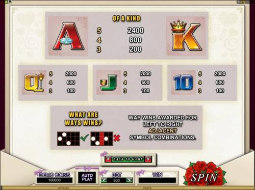 Bridezilla Review Slots paytable continued