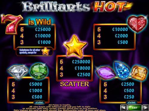Brilliants Hot Review Slots Slot game symbols paytable featuring glittering gemstone inspired icons.