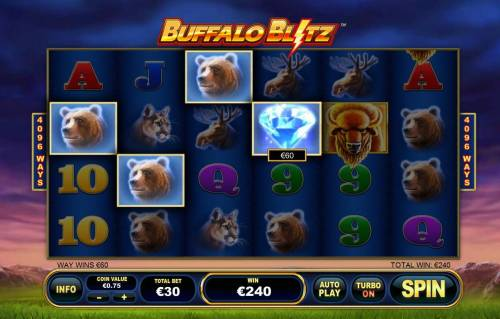 Buffalo Blitz review on Review Slots