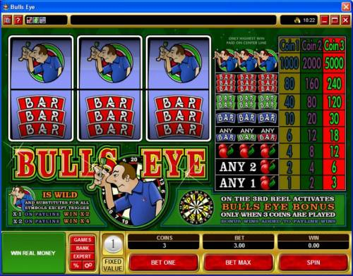 Bulls Eye review on Review Slots