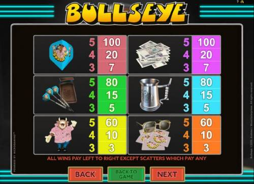 Bullseye Review Slots Low value game symbols paytable