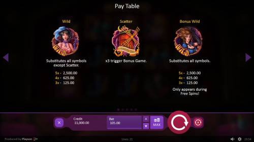 Burlesque Queen Review Slots Wild and Scatter Symbol Rules