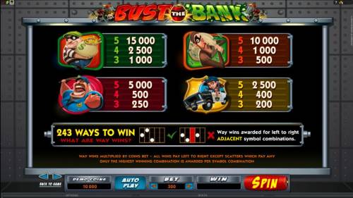 Bust the Bank Review Slots slot agme symbols paytable