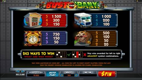 Bust the Bank Review Slots slot game symbols paytable continued