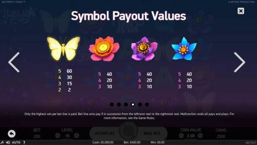 Butterfly Staxx Review Slots High value Symbol Payout Values.