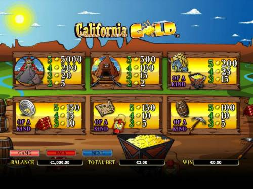 California Gold review on Review Slots