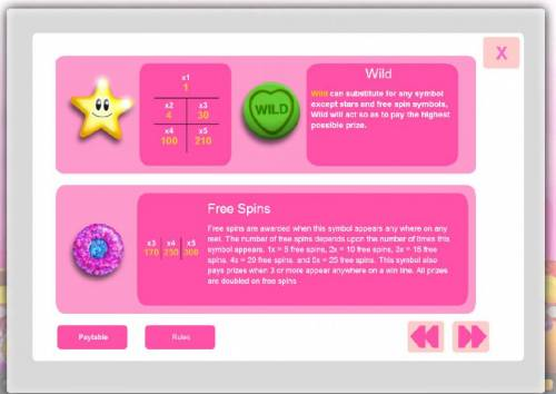 Candyland review on Review Slots