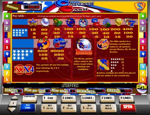 Captain Cash Review Slots Slot game symbols paytable featuring superhero inspired icons.