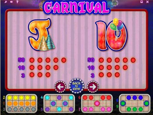 Carnival Review Slots slot game low value symbols paytable