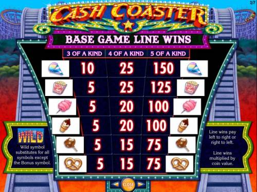 Cash Coaster Review Slots Low value game symbols paytable
