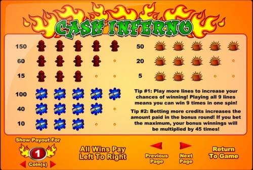 Cash Inferno Review Slots paytable continued