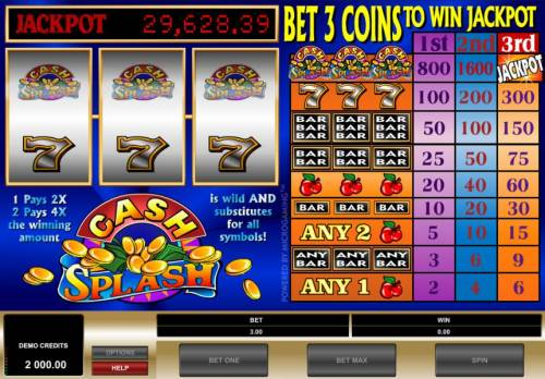 Cash Splash 3 Reel Review Slots Main game board featuring three reels, 1 payline and a 5,000x max payout
