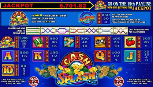 Cash Splash 5 Reel Review Slots slot game paytable