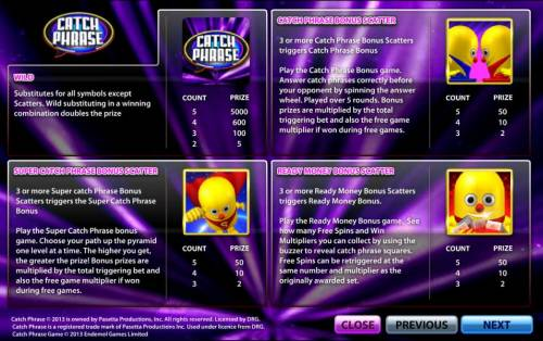 Catch Phrase Review Slots feature rules