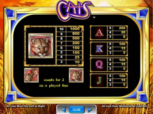 Cats Review Slots slot game symbols paytable continued.