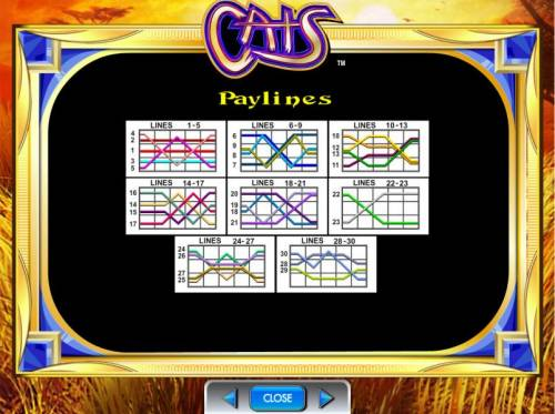 Cats Review Slots payline diagrams