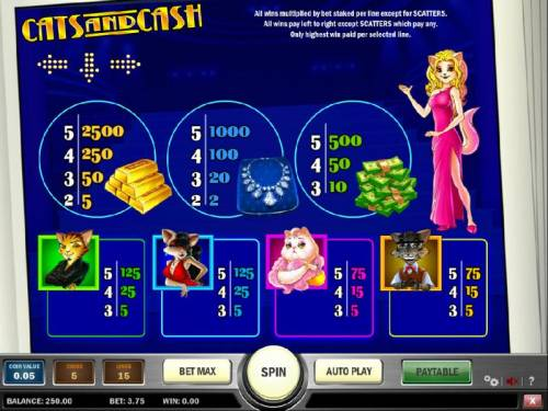 Cats and Cash Review Slots slot game symbols paytable
