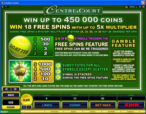 Centre Court Review Slots