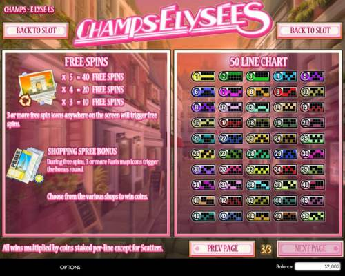 Champs-Elysees review on Review Slots