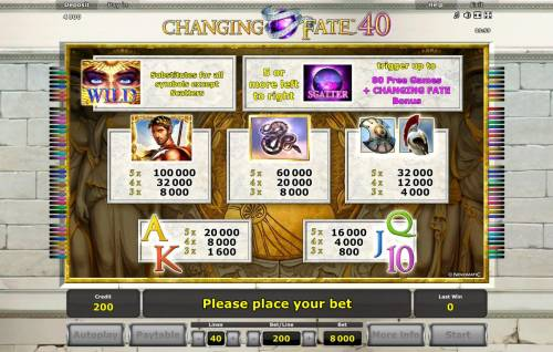 Changing Fate 40 Review Slots Paytable