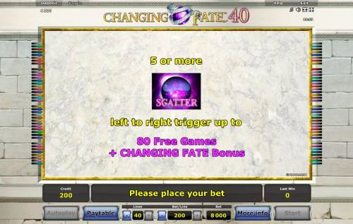 Changing Fate 40 Review Slots Scatter Symbol Rules