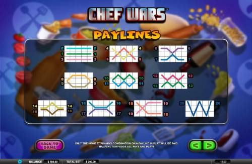 Chef Wars Review Slots Payline Diagrams 1-20