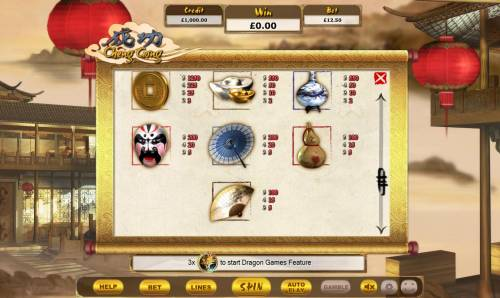 Cheng Gong Review Slots Low value game symbols paytable
