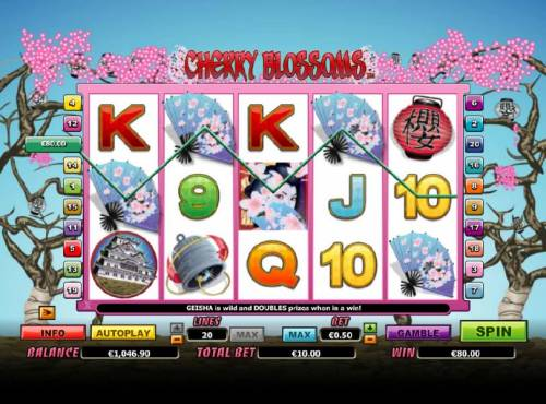 Cherry Blossoms review on Review Slots