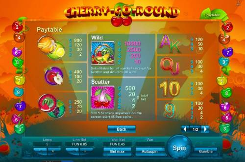 Cherry-Go-Round Review Slots slot game symbols paytable, offering a 10000 coin max payout