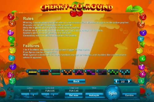 Cherry-Go-Round Review Slots General game rules, features and payline diagrams. Payline wins are multiplied by the bet per line value, except for Scatters. Scatter wins are multiplied by the total bet value. Coinciding wins on several active paylines are added. Only the highest win p
