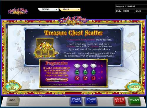 Chests of Plenty Review Slots 3 Treasure Chest scatters starts the feature.