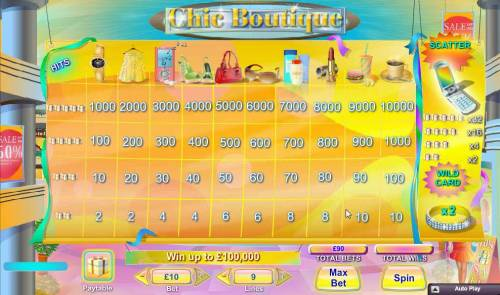 Chic Boutique Review Slots Slot game symbols paytable