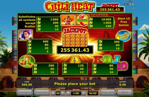 Chili Heat Review Slots Paytable