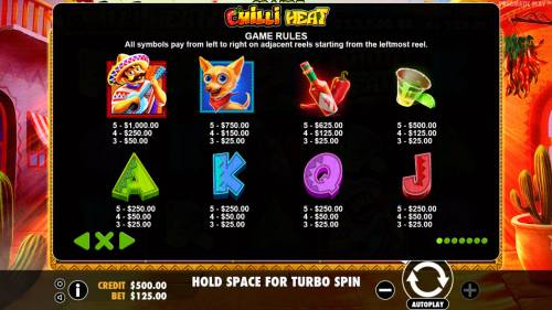 Chilli Heat review on Review Slots