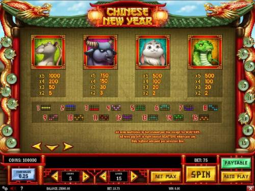 Chinese New year Review Slots High value slot game symbols paytable