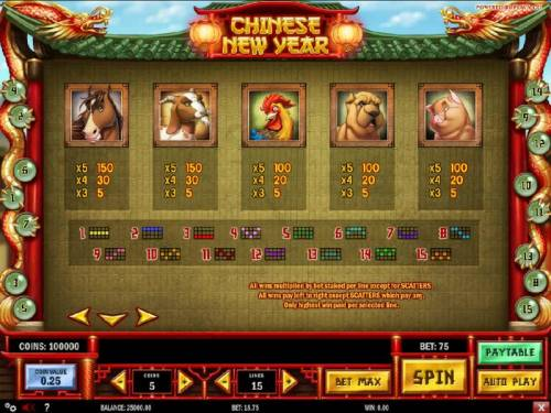 Chinese New year Review Slots Low value game symbols paytable and payline diagrams