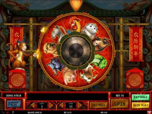 Chinese New year Review Slots After the monkey lights the rockets and the wheel spins. Wait till is stops to have your prize revealed.
