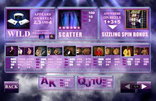 Chippendales Review Slots Slot game symbols paytable