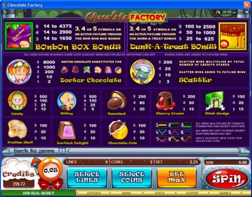 Chocolate Factory Review Slots