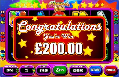 Chuzzle Slots review on Review Slots