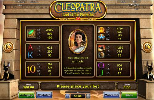 Cleopatra Last of the Pharaohs Review Slots Slot game symbols paytable featuring ancient Egyptian themed icons.