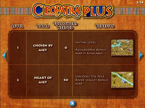 Cleopatra Plus Review Slots Level 1 and 2 maps