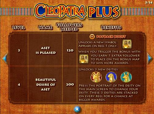 Cleopatra Plus Review Slots Level 3 and 4 maps, followers needed and benefits.