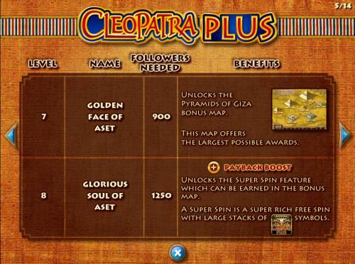 Cleopatra Plus Review Slots Level 7 and 8 maps, followers needed and benefits.