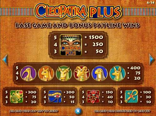 Cleopatra Plus Review Slots High value slot game symbols paytable.