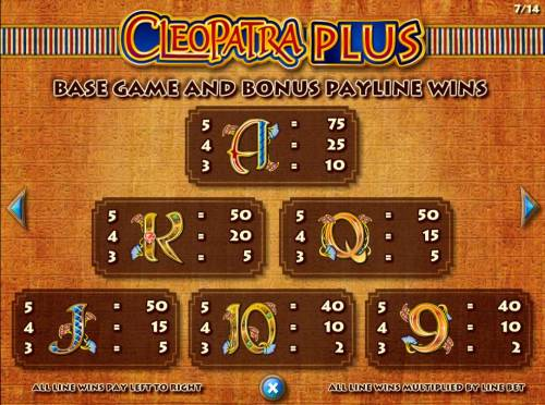 Cleopatra Plus Review Slots Low value game symbols paytable.